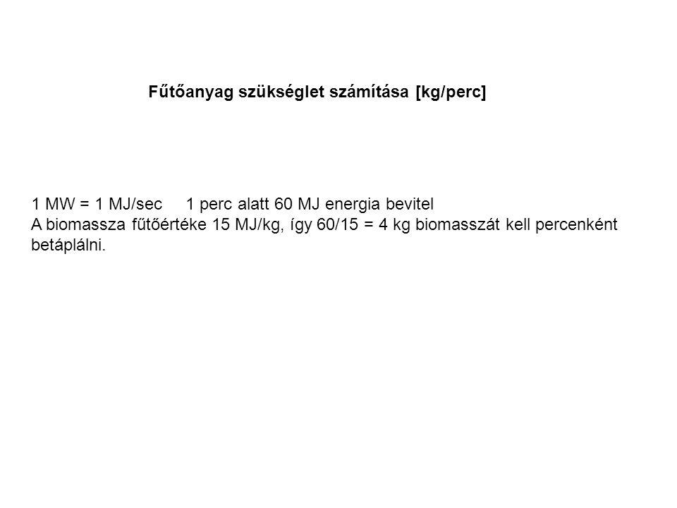 Fűtőanyag szükséglet számítása [kg/perc]